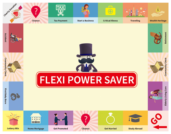 Flexi Power Saver - AXA Hong Kong