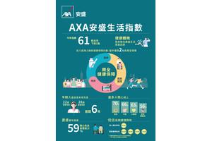 AXA Hong Kong